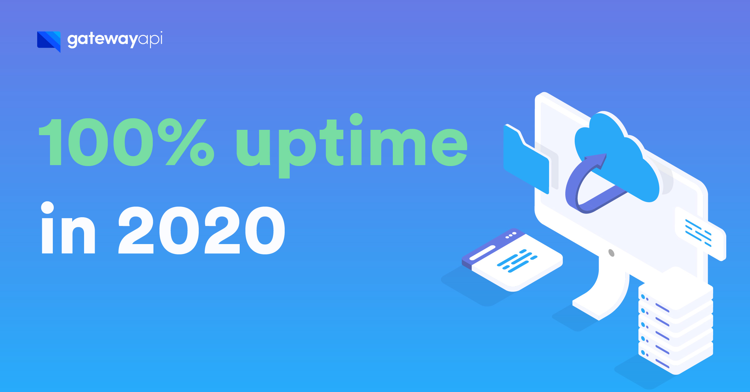 GatewayAPI delivered an uptime of 100% in 2020