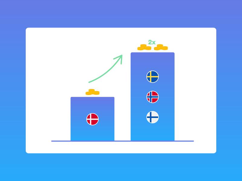 Dänische Telekommunikations-unternehmen kündigen große Preissteigerungen des dänischen SMS-Verkehr an